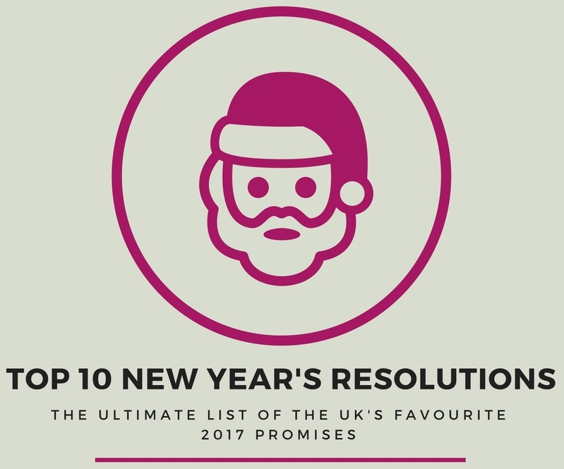 TOP 10 New Yearu0027s Resolutions 2017 [Infographic]