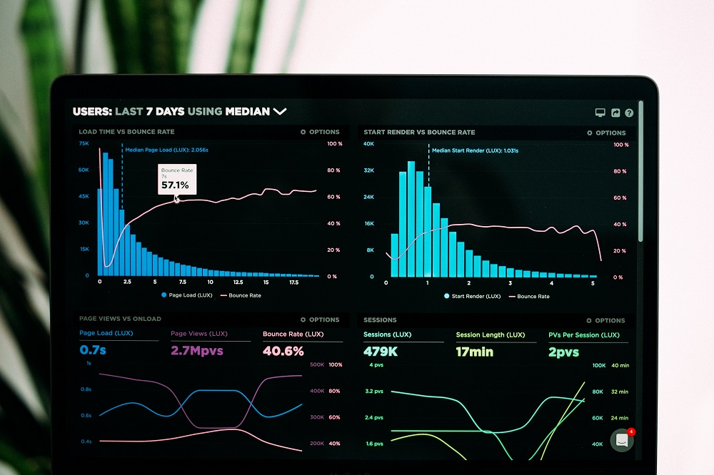 Graphs on a pc screen - Video marketing
