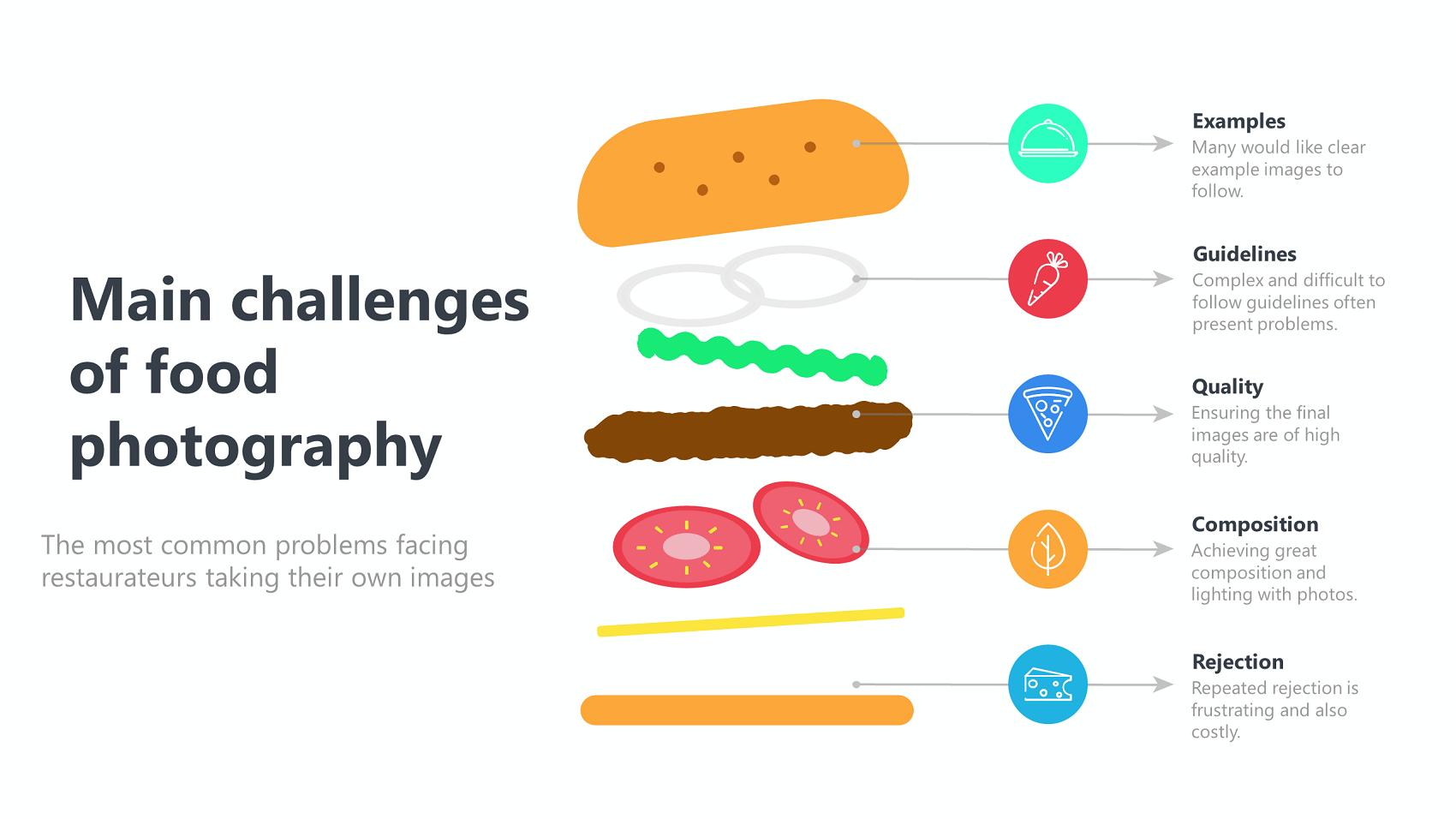 Food Infographics 1
